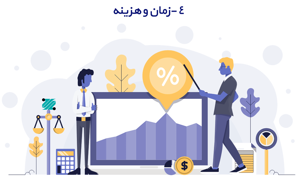baransite.com start 4 - شروع